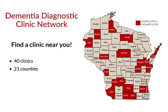 WAI Clinic Network map